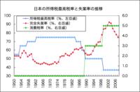 Japan_income_tax