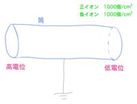 Tsutsu