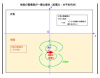 Yoko_simple_zu