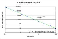 Income_distri3