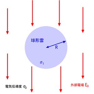 Sphere_expla