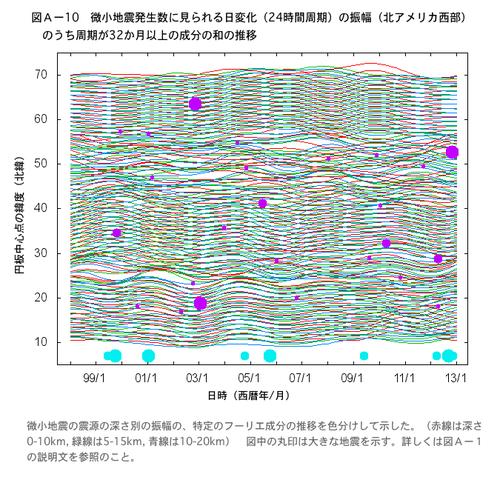 Fig_amp_32_max