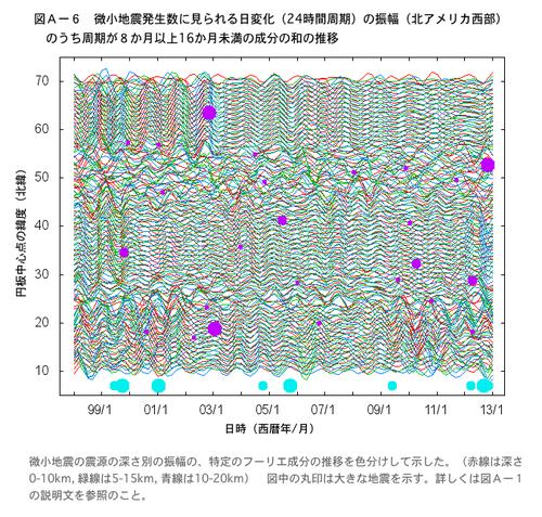 Fig_amp_8_16