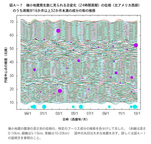 Fig_h_16_32