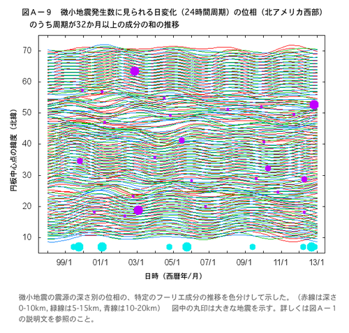Fig_h_32_max